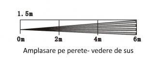 Detector prezenta wireless de tip cortina Fortezza Pro PIR-06W2