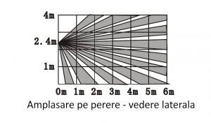 Detector prezenta wireless de tip cortina Fortezza Pro PIR-06W3