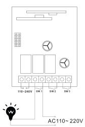 Intrerupator electric wireless Fortezza Pro ks051