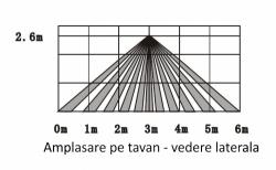 Detector prezenta wireless de tip cortina Fortezza Pro PIR-06W1