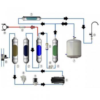 Set filtre apă  dozator2