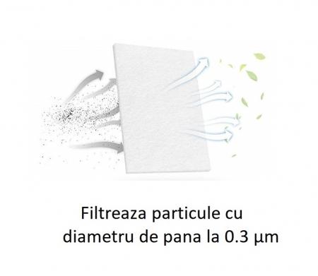 Filtru alb particule fine ( > 0.3 μm) CPAP DeVilbiss (SleepCube, Blue, Cube 30 ATV)2