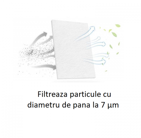 Filtru albastru polen (7-10 μm) CPAP DreamStation - Philips Respironics3