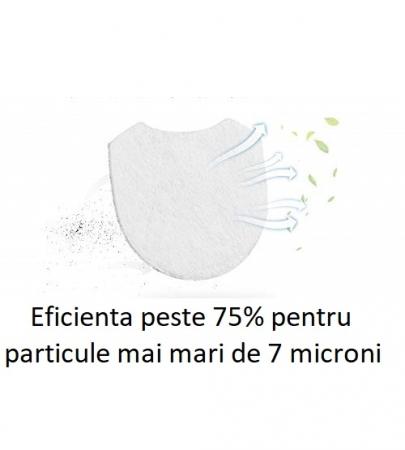 Filtru alb standard ( > 7 μm) miniCPAP AirMini - Resmed3