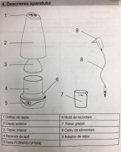 Difuzor Beurer, LA30, Alb, 100 ml