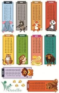 Sticker educativ - Numere, tabla inmultirii si animale4