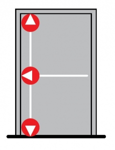 Sistem antipanica PHA 2000, usa 1 canat/inchidere 3 puncte