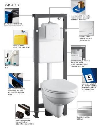 Set WC cu rezervor si vas WC Wisa 1
