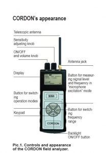 Detector profesional de microfoane si camere mascate 8 Ghz CORDON