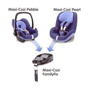 Baza Familyfix Maxi Cosi