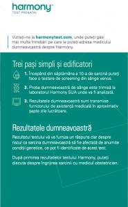 Test Prenatal Harmony - Ariosa USA0