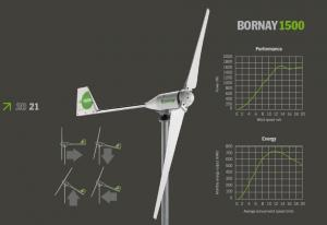 Bornay wind turbine 1500W 48V 2 blades with digital controller B1500/482
