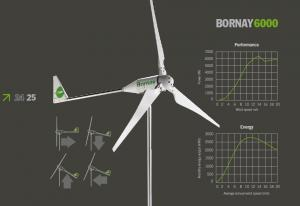 Bornay wind turbine 6000 W 48V 3 blades with digital controller B6000/482