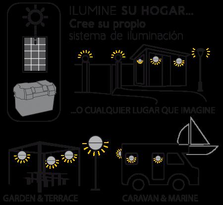 Solar Kit Xunzel SOLARLIFE 5i3
