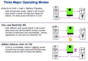 Inverter MPP SOLAR Hybrid V1012 1kva 12V 1000W2
