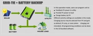 Inverter MPP SOLAR MPI hybrid solar 10kw single phase 48V MPI 10kw1