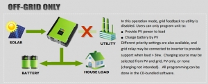 Inverter MPP SOLAR MPI hybrid solar 5.5kw single phase 48V MPI 5.5kw3