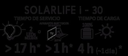 Solar Kit Xunzel SOLARLIFE 30i3
