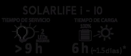 Solar Kit Xunzel SOLARLIFE 10i3