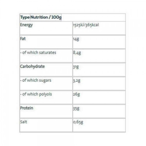 Pandy Protein Bar, Pandy, 18x35g2
