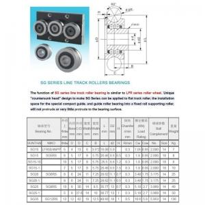 Rulment U SG15 5X17X8 ax 6 mm1